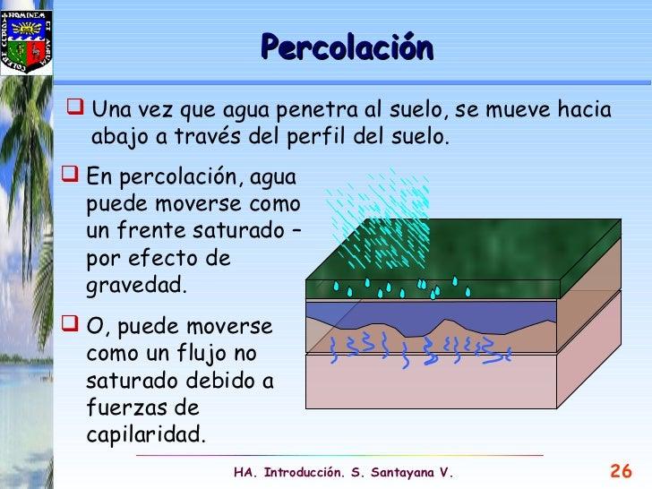 Ciclo hidrologico for A que se denomina suelo