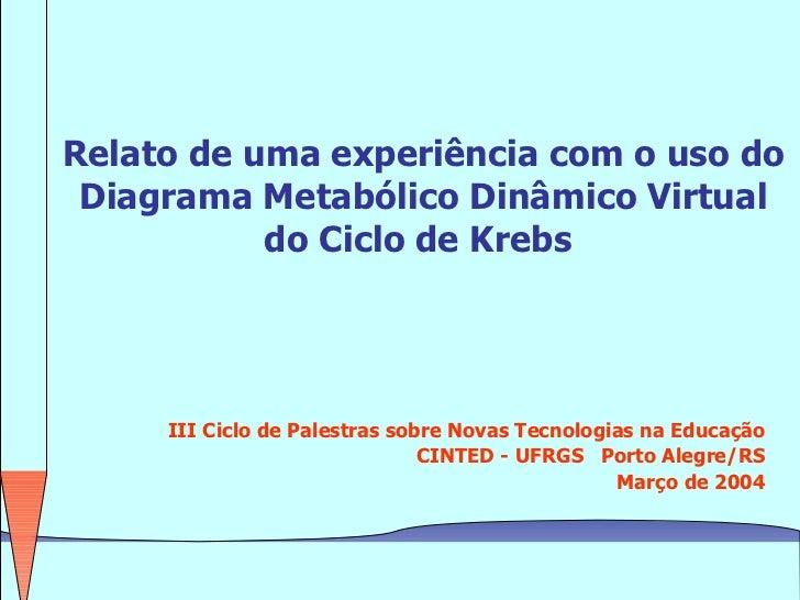 Relato de uma experiência com o uso do Diagrama Metabólico Dinâmico Virtual do Ciclo de Krebs   III Ciclo de Palestras sob...