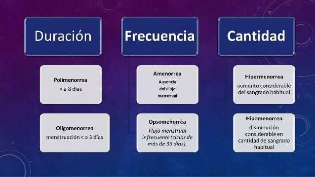 ALTERACIONES MENSTRUALES POR DEFECTO Opsomenorrea Amenorreas