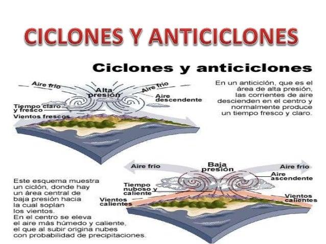 Resultado de imagen para anticiclones