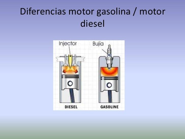 El gasto de la gasolina y la distancia