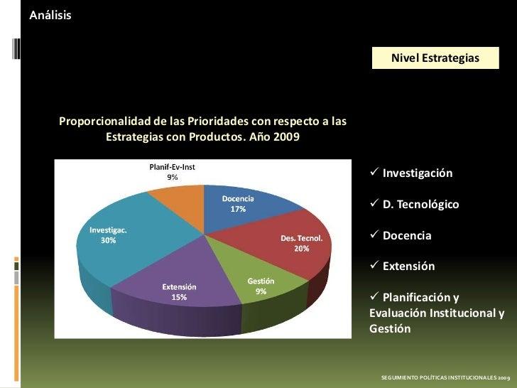 Análisis                                                                   Nivel Estrategias     Proporcionalidad de las P...