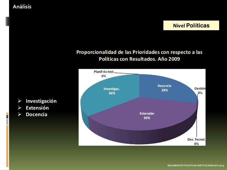 Análisis                                                              Nivel Políticas                    Proporcionalidad ...