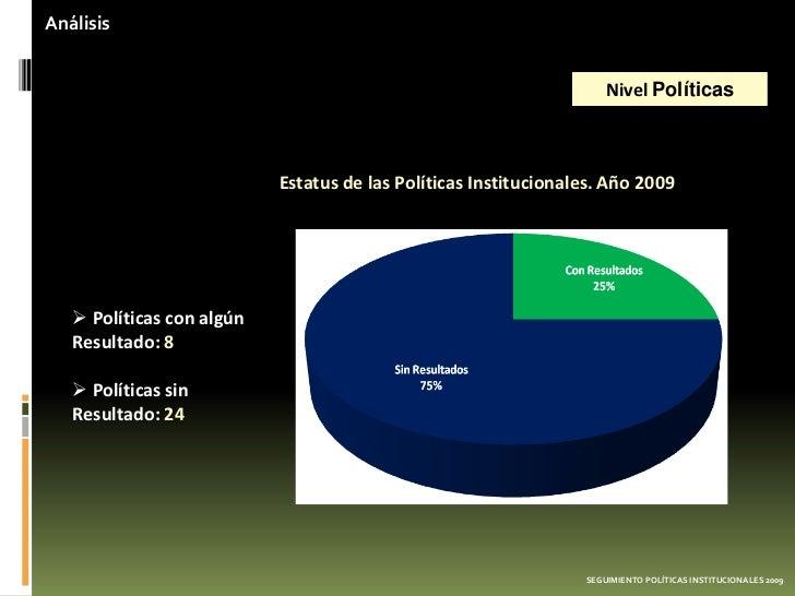 Análisis                                                                     Nivel Políticas                           Est...