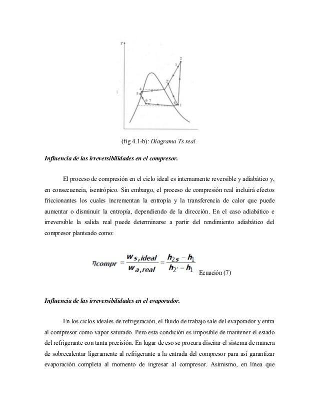 (fig 4.1-b): Diagrama Ts real. Influencia de las irreversibilidades en el compresor. El proceso de compresión en el ciclo ...