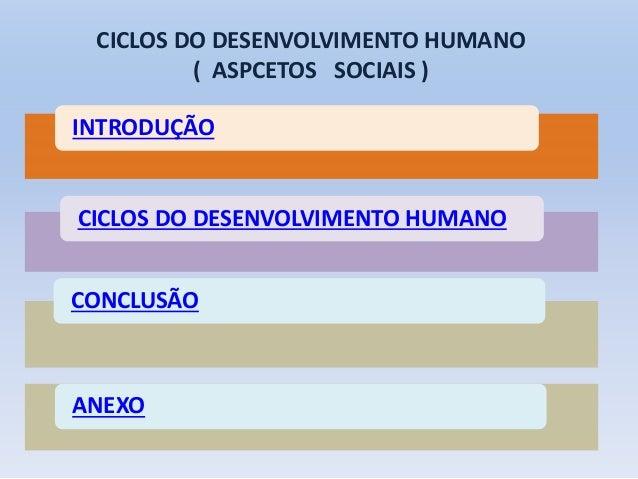 CICLOS DO DESENVOLVIMENTO HUMANO ( ASPCETOS SOCIAIS ) INTRODUÇÃO CICLOS DO DESENVOLVIMENTO HUMANO CONCLUSÃO ANEXO