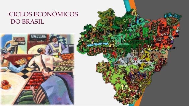 CICLOS ECONÔMICOS DO BRASIL