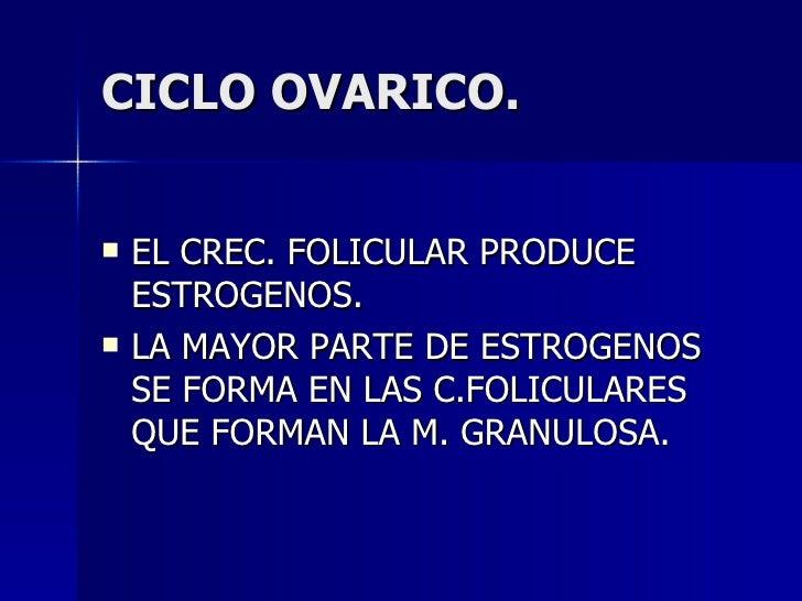CICLO OVARICO. <ul><li>EL CREC. FOLICULAR PRODUCE ESTROGENOS. </li></ul><ul><li>LA MAYOR PARTE DE ESTROGENOS SE FORMA EN L...