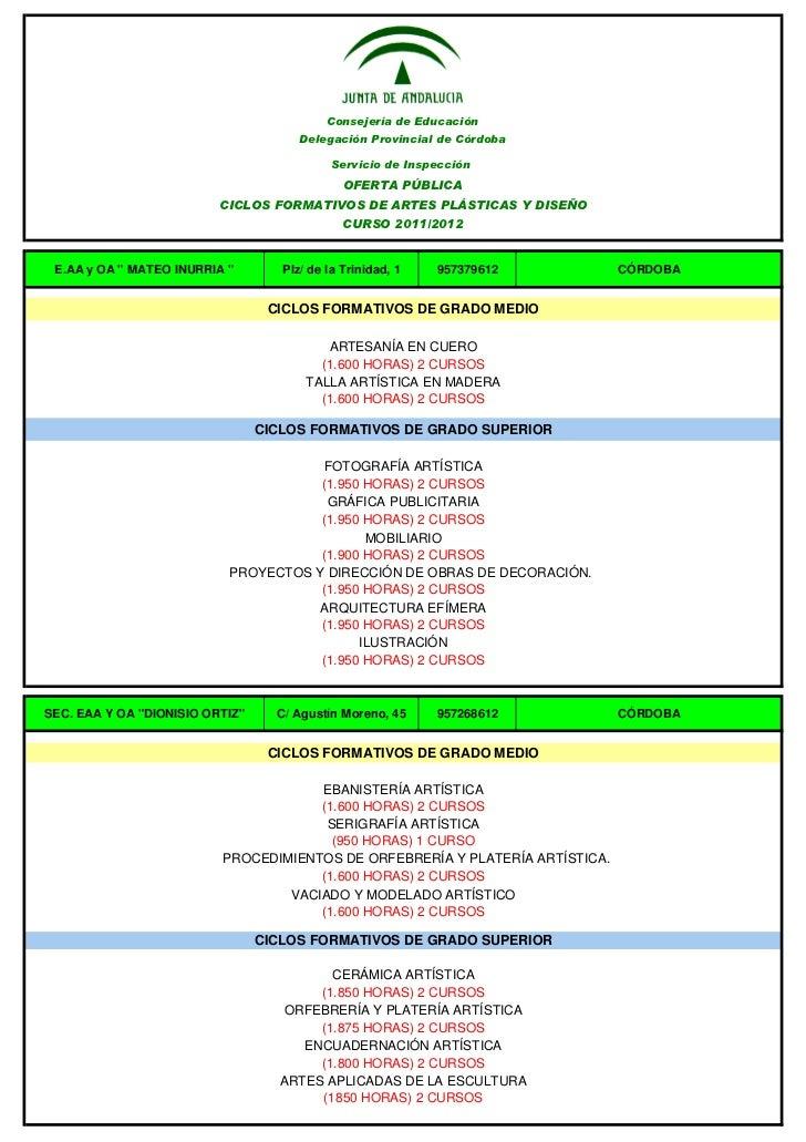 Ciclos Formativos Escuela De Artes Plásticas Y Diseño 11 12