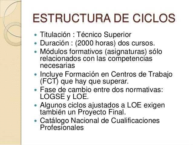 Ciclos Formativos Grado Superior
