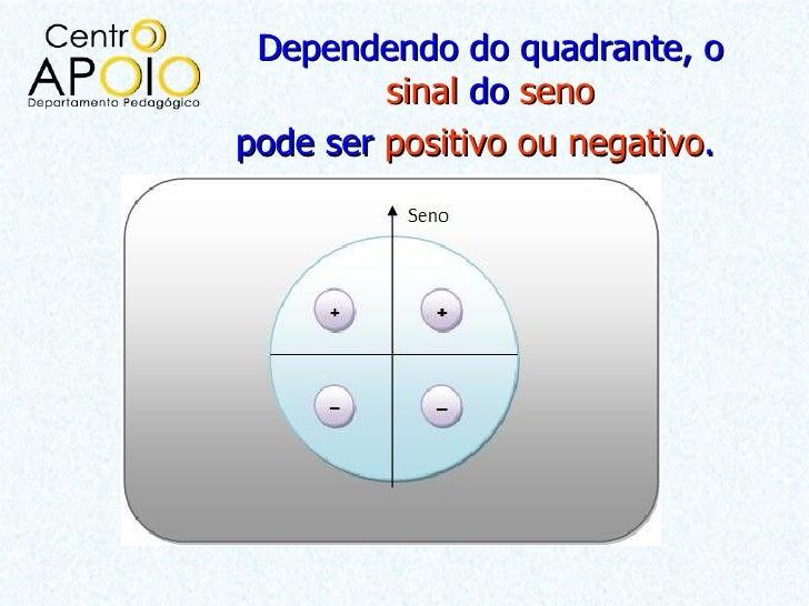 Dependendo do quadrante, o         sinal do senopode ser positivo ou negativo.