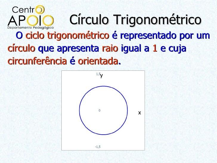 Círculo Trigonométrico  O ciclo trigonométrico é representado por umcírculo que apresenta raio igual a 1 e cujacircunferên...