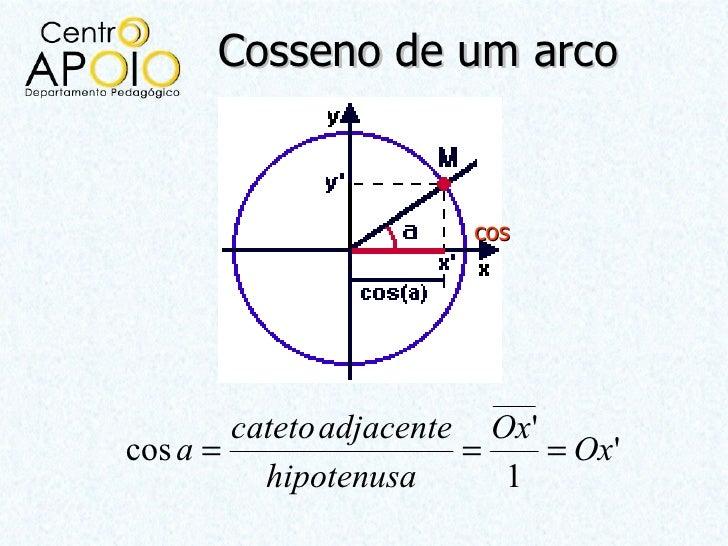 Cosseno de um arco                       cos        cateto adjacente Oxcos a =                 =    = Ox          hipotenu...