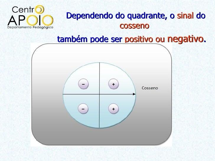 Dependendo do quadrante, o sinal do              cossenotambém pode ser positivo ou negativo.