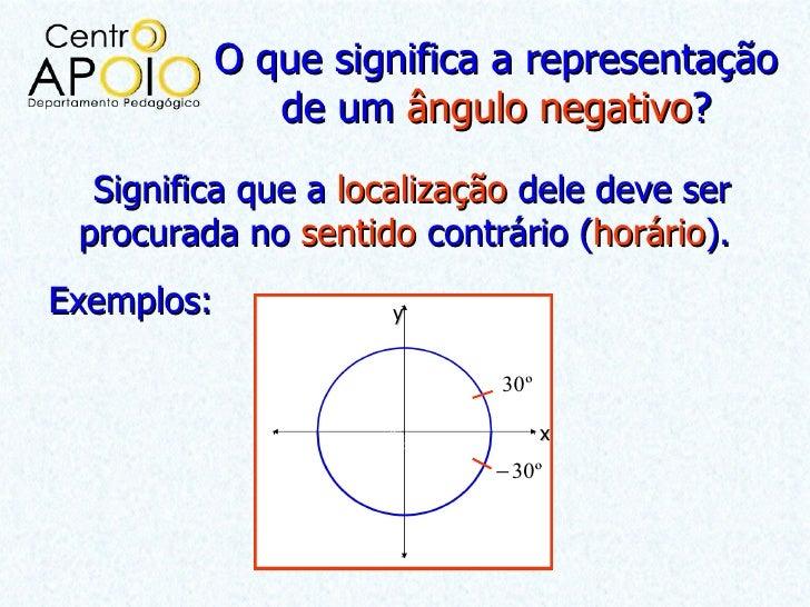 O que significa a representação               de um ângulo negativo?  Significa que a localização dele deve ser procurada ...