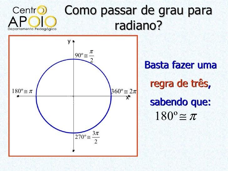 Como passar de grau para                  radiano?           y                       π               90º ≅                ...