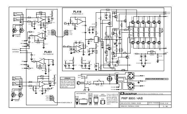 Ciclotron pwp8000 4 ab