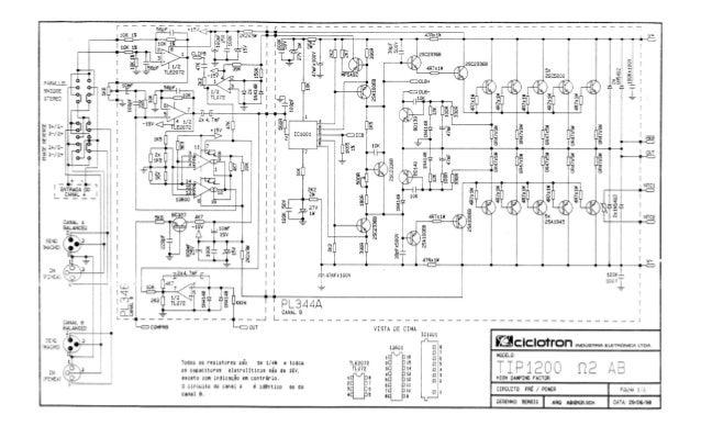 Ciclotron tip1200 2 ab i