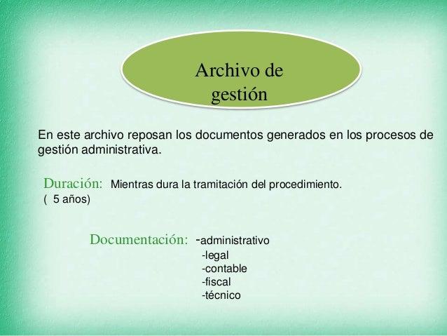 Archivo de gestión En este archivo reposan los documentos generados en los procesos de gestión administrativa. Duración: M...