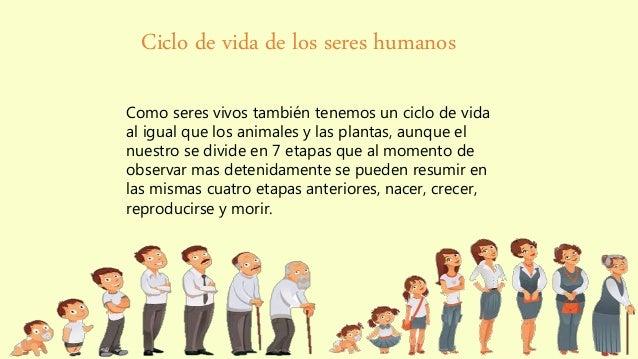 Ciclo Vital Del Ser Humano On Emaze: Imagenes Del Ciclo De Vida Seres Humanos Ciclo Vitales