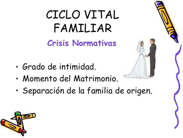 CICLO VITAL FAMILIAR Crisis Normativas • Grado de intimidad. • Momento del Matrimonio. • Separación de la familia de orige...