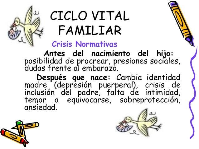 CICLO VITAL FAMILIAR Crisis Normativas Antes del nacimiento del hijo: posibilidad de procrear, presiones sociales, dudas f...