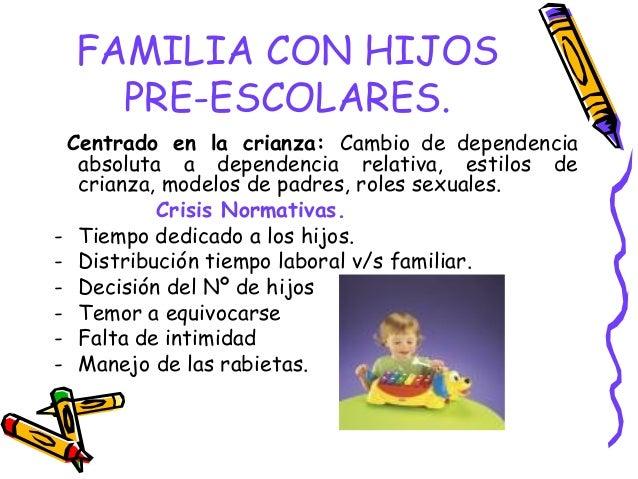 FAMILIA CON HIJOS PRE-ESCOLARES. Centrado en la crianza: Cambio de dependencia absoluta a dependencia relativa, estilos de...