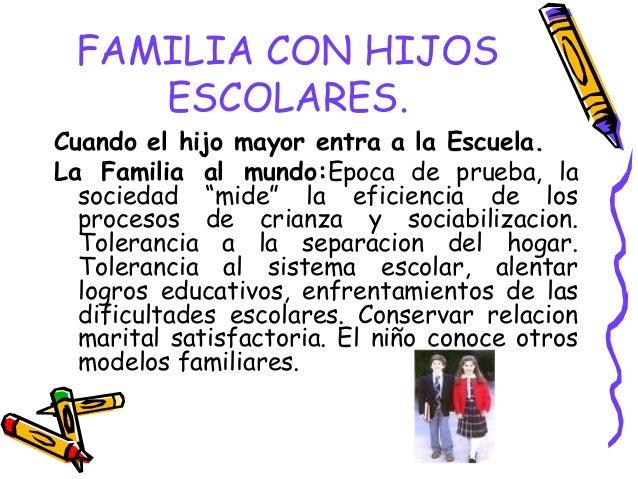 """FAMILIA CON HIJOS ESCOLARES. Cuando el hijo mayor entra a la Escuela. La Familia al mundo:Epoca de prueba, la sociedad """"mi..."""