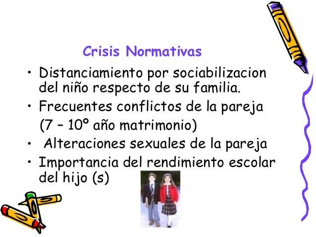 Crisis Normativas • Distanciamiento por sociabilizacion del niño respecto de su familia. • Frecuentes conflictos de la par...