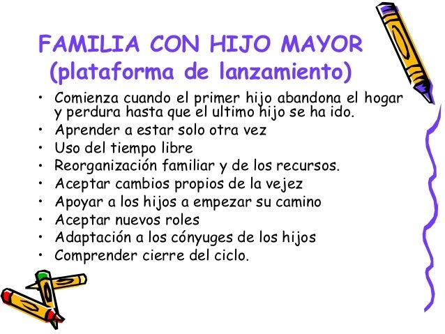 FAMILIA CON HIJO MAYOR (plataforma de lanzamiento) • Comienza cuando el primer hijo abandona el hogar y perdura hasta que ...