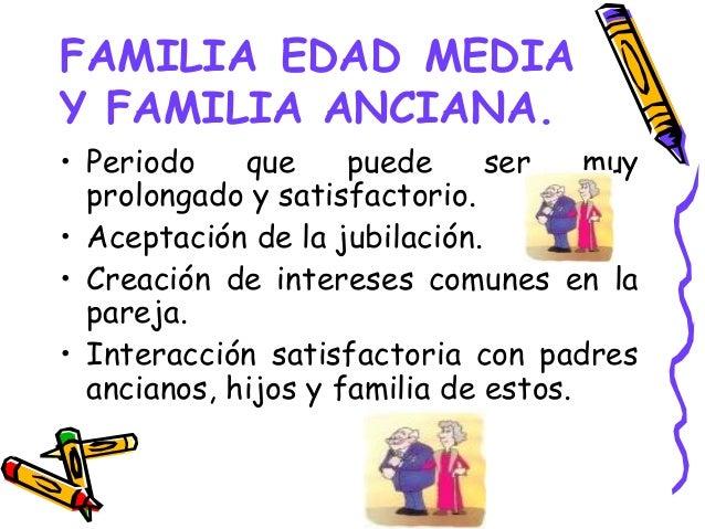 FAMILIA EDAD MEDIA Y FAMILIA ANCIANA. • Periodo que puede ser muy prolongado y satisfactorio. • Aceptación de la jubilació...