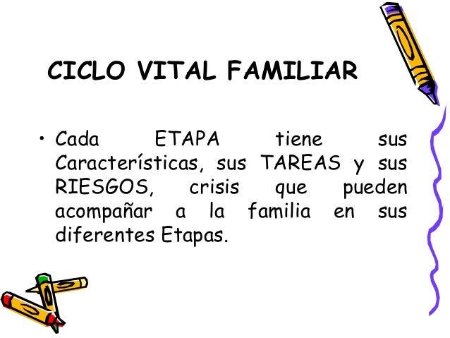 CICLO VITAL FAMILIAR • Cada ETAPA tiene sus Características, sus TAREAS y sus RIESGOS, crisis que pueden acompañar a la fa...