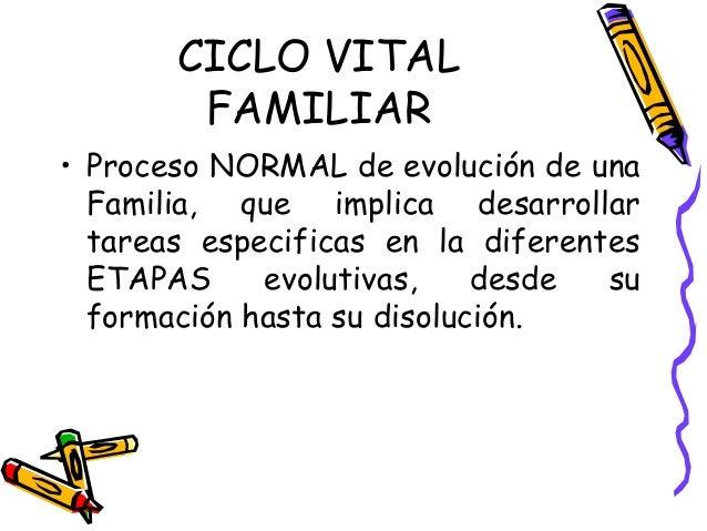 CICLO VITAL FAMILIAR • Proceso NORMAL de evolución de una Familia, que implica desarrollar tareas especificas en la difere...