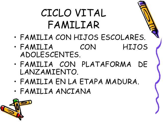 CICLO VITAL FAMILIAR • FAMILIA CON HIJOS ESCOLARES. • FAMILIA CON HIJOS ADOLESCENTES. • FAMILIA CON PLATAFORMA DE LANZAMIE...