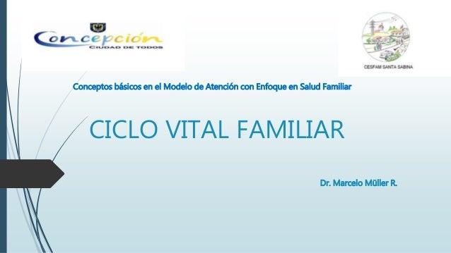 CICLO VITAL FAMILIAR Conceptos básicos en el Modelo de Atención con Enfoque en Salud Familiar Dr. Marcelo Müller R.