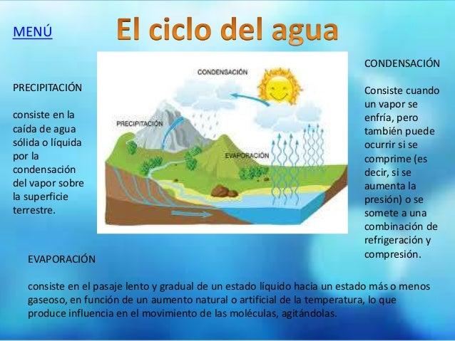 Ciclo Y Los Estados Del Agua