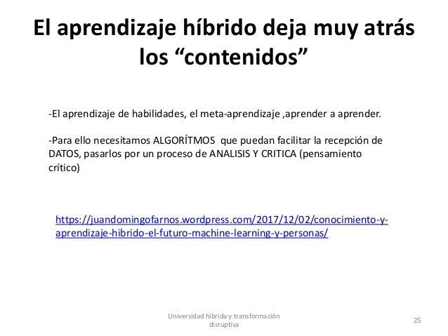"""El aprendizaje híbrido deja muy atrás los """"contenidos"""" Universidad híbrida y transformación disruptiva 25 -El aprendizaje ..."""