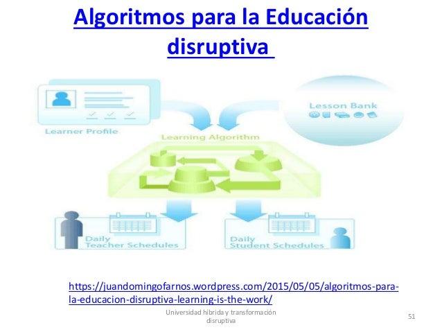 Algoritmos para la Educación disruptiva Universidad híbrida y transformación disruptiva 51 https://juandomingofarnos.wordp...