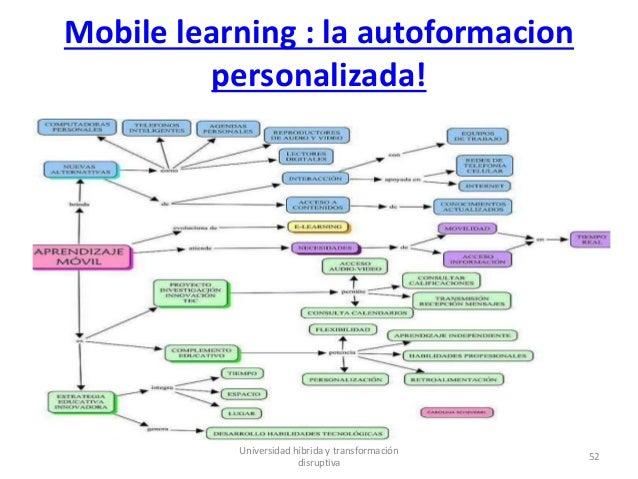 Mobile learning : la autoformacion personalizada! Universidad híbrida y transformación disruptiva 52