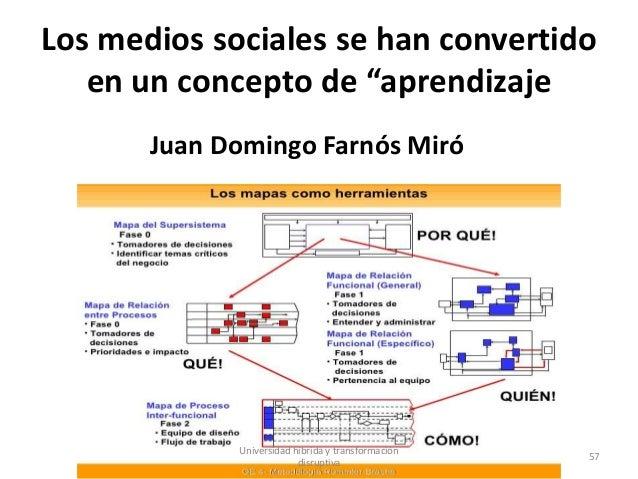"""Los medios sociales se han convertido en un concepto de """"aprendizaje Juan Domingo Farnós Miró Universidad híbrida y transf..."""