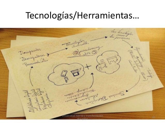 Tecnologías/Herramientas… Universidad híbrida y transformación disruptiva 62
