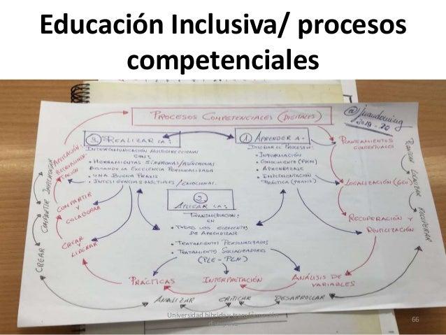 Educación Inclusiva/ procesos competenciales Universidad híbrida y transformación disruptiva 66
