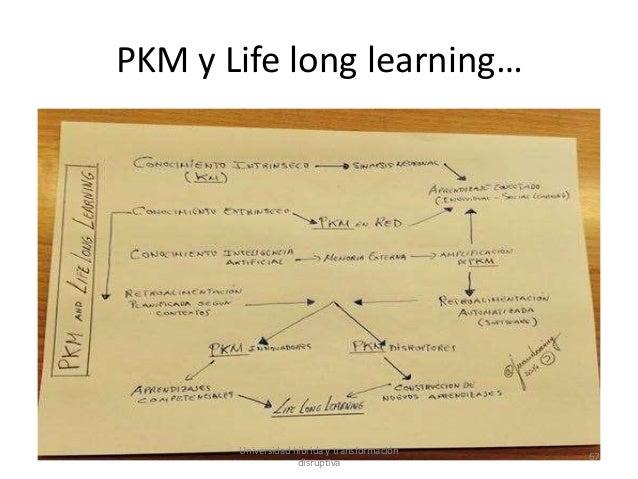 PKM y Life long learning… Universidad híbrida y transformación disruptiva 67