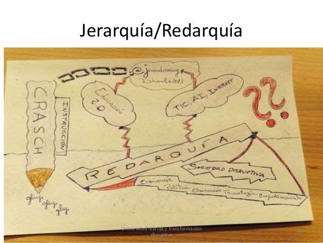 Jerarquía/Redarquía Universidad híbrida y transformación disruptiva 69