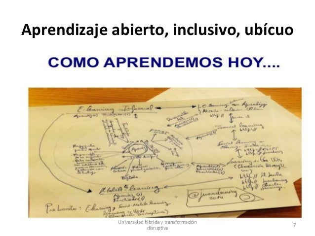 Aprendizaje abierto, inclusivo, ubícuo Universidad híbrida y transformación disruptiva 7