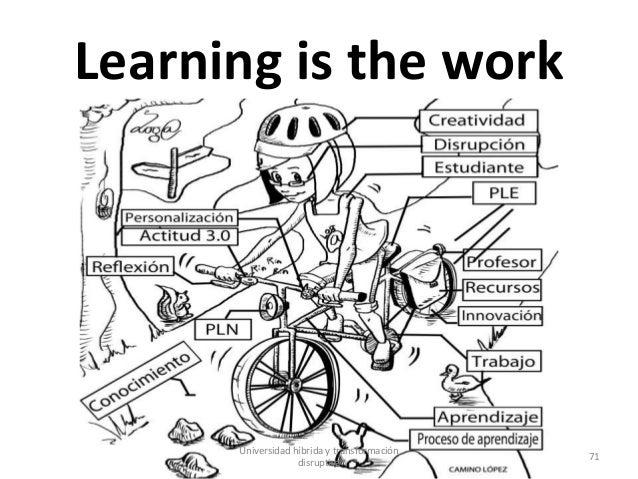 Learning is the work Universidad híbrida y transformación disruptiva 71