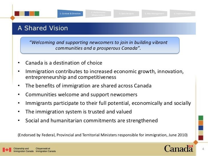 an analysis of the importance of increased immigration in canadian economic growth Finally, if you believe that a growing economy leads to faster real wage growth due to increased productivity–a standard free-market principle established by adam smith's 1776 wealth of nations–then it is natural to predict a general equilibrium increase in the wage level because of immigration.