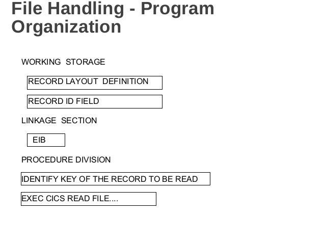 Mainframe Abend Codes (JCL, VSAM, CICS, DB2, IMS)