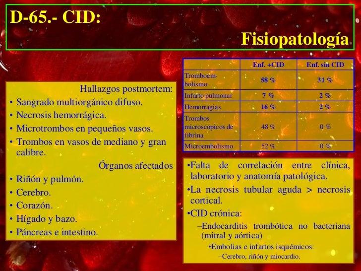 D-65.- CID:                                                                 Fisiopatología                                ...