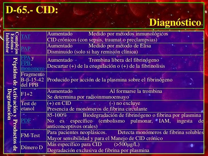 D-65.- CID:                                                    Diagnóstico• CID de menor grado:  –Mayoria de los test: nor...